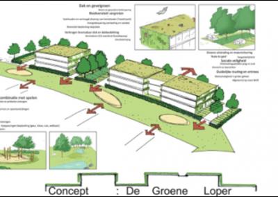 Groene Loper Zoetermeer